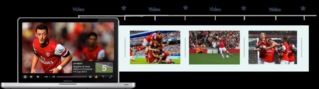 IRIS.TV Personalization Playlist